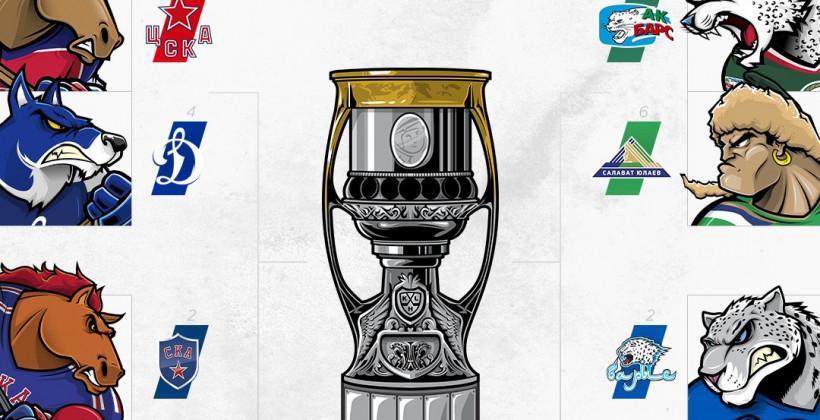 КХЛ запустила виртуальный розыгрыш плей-офф Кубка Гагарина